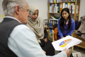 Miten onnistua hankkeen seurannassa ja arvinoinnissa? Kuvassa kouluttaja neuvoo kahta koulutettavaa